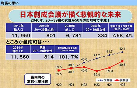日本創世会議が描く悲観的な未来