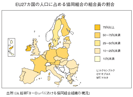 「EU27カ国の人口に占める協同組合の組合員の割合」