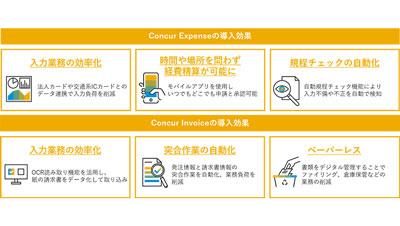 紙業務から脱却し間接業務をデジタル化「SAP Concurソリューション」導入 共栄火災