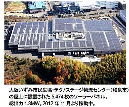 再生可能エネルギーの普及めざす 日本生協連
