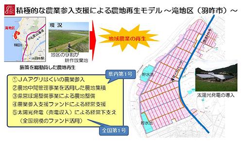積極的な農業参入支援による農地再生モデル〜滝地区(羽咋市)〜