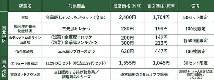 【物販店舗】(29%オフ商品を数量限定で販売)