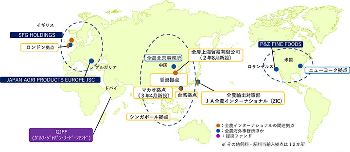 全農グループのグローバルネットワーク