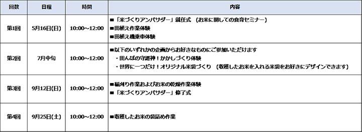 イベント日程と内容