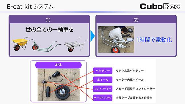 「E-cat kit」概要