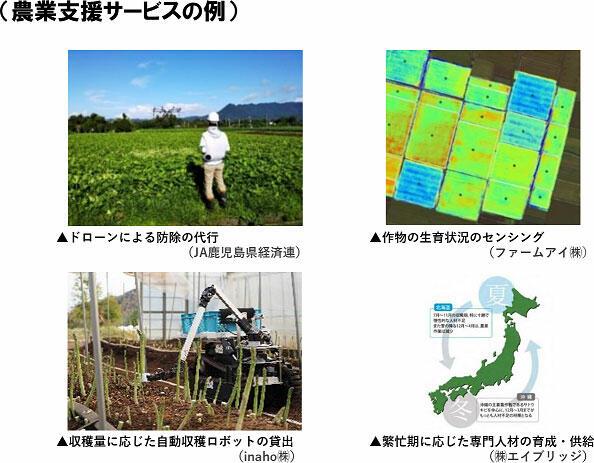 農業支援サービスの例