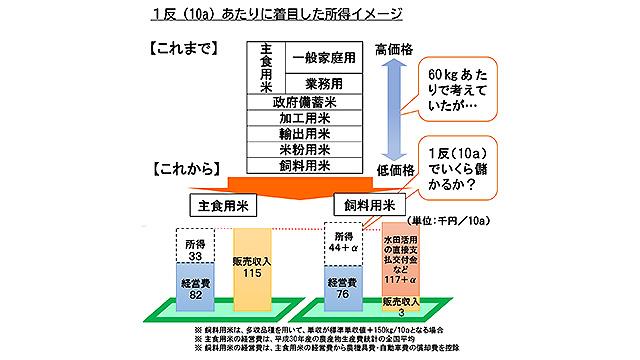 ――米在庫削減が最大の課題に JA全中 馬場利彦専務に聞く(2)