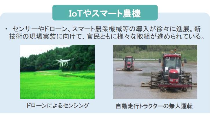 農業のデジタル化 農村全体で取り組み必要-農水省が検討会