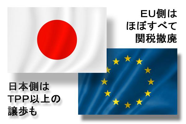 日本・EU経済連携協定
