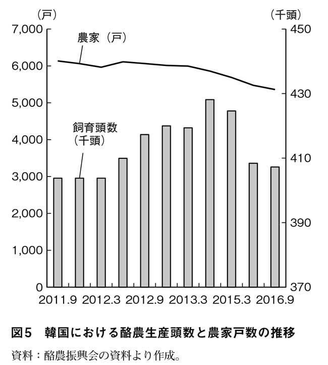 TAGの正体】米韓FTAは韓国農業と経済全体に何をもたらしたか ...