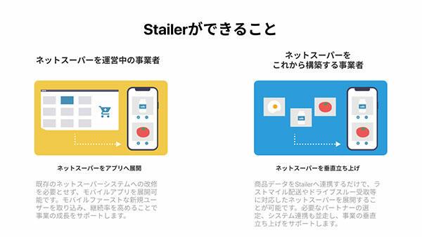 開発不要でネットスーパーを立ち上げられるStailer