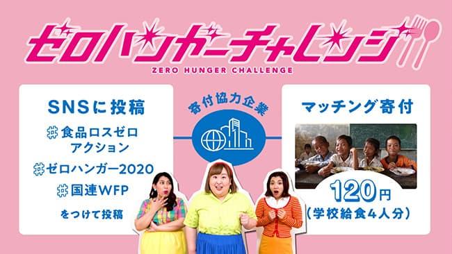 食品ロス×飢餓ゼロへ 世界食料デーキャンペーン2020実施 国連WFP