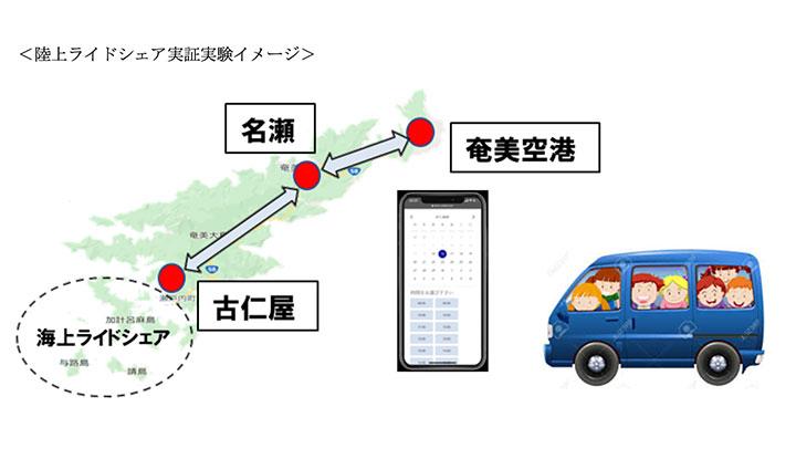 離島の課題解決へ 奄美大島で陸上ライドシェアを実証実験 TARGET DX
