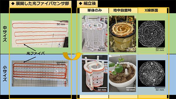 図1:装置製作の過程