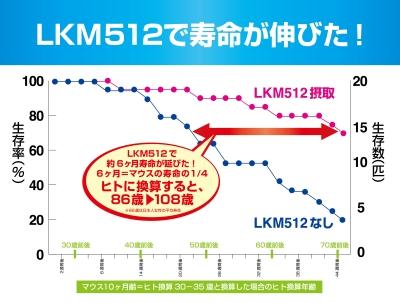 LKM512で寿命が伸びた!