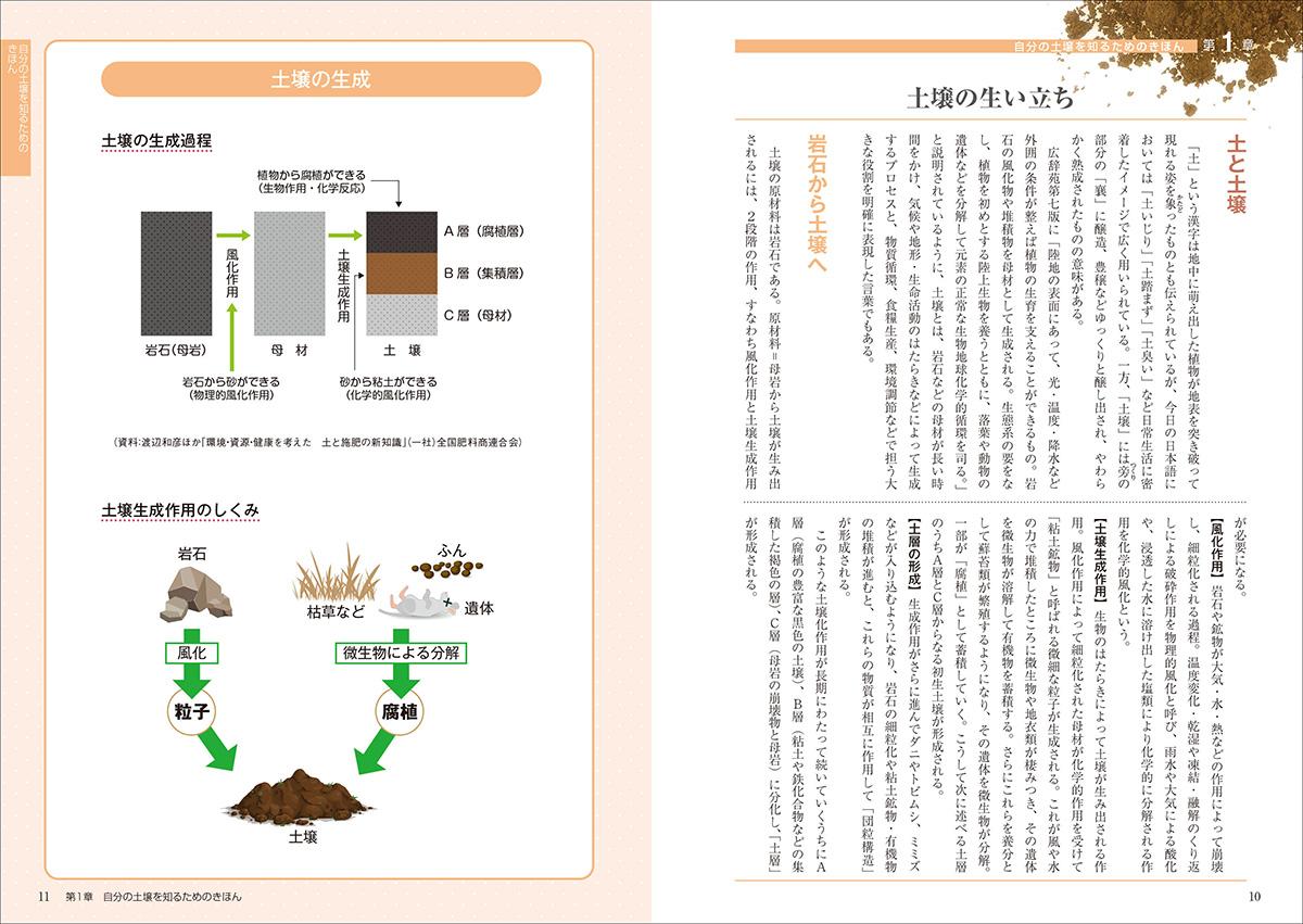土づくりがまるわかり 土壌診断の基本を図解