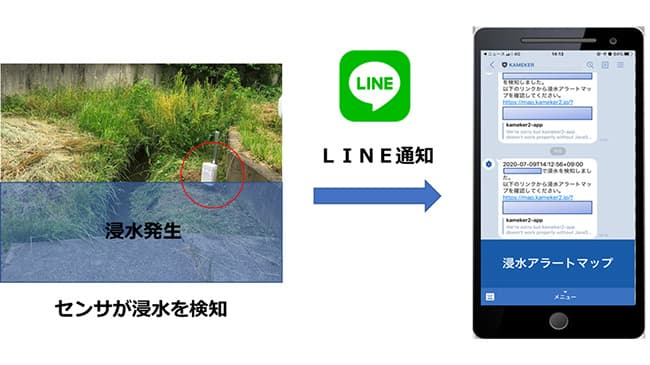 水害発生時に初動対応 安価な「浸水検知センサ」モニター利用開始