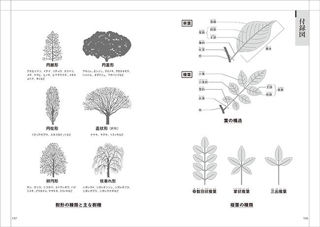 「農業用語の基礎知識」サンプル