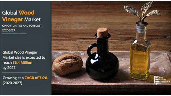 木酢液市場 2027年に640万米ドル到達見込み