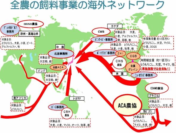 全農の飼料事業の海外ネットワーク